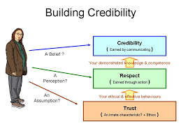 building creditibility for a freelancer